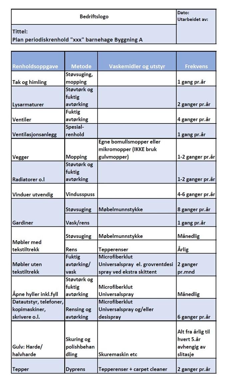 Eksempel Plan periodisk renhold.JPG