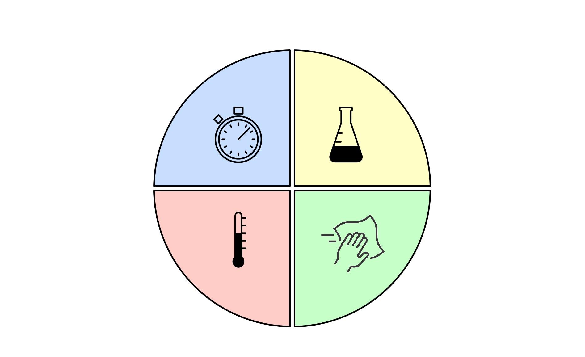 Sinners circle hovedbilde.jpg
