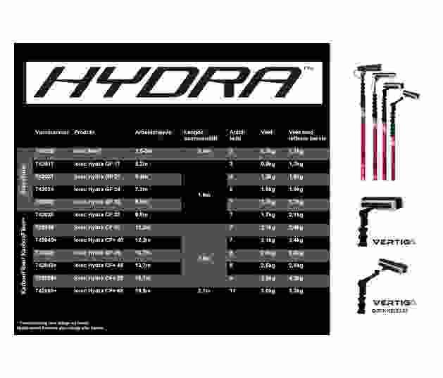 Hydra teleskopstang guide.JPG